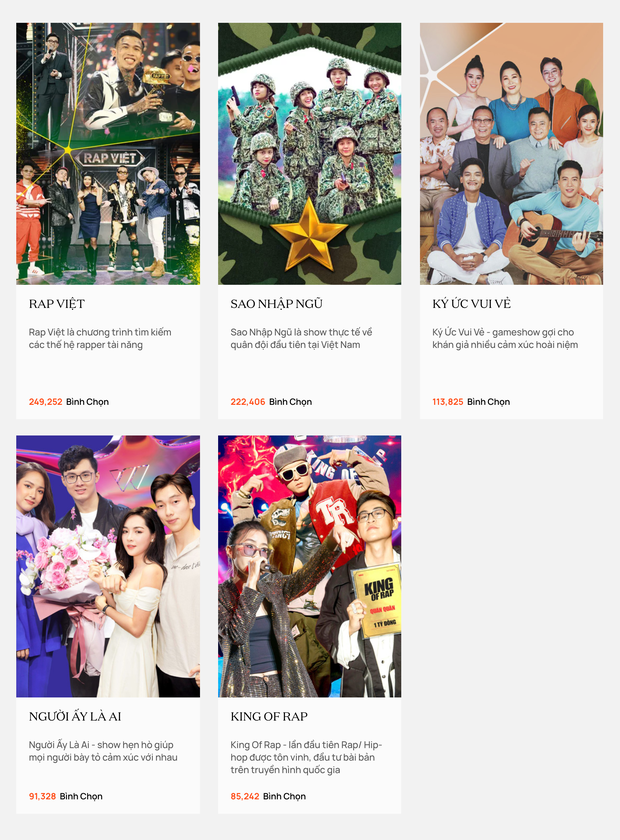 Rap Việt chính thức đạt giải TV Show của năm tại WeChoice Awards 2020! - ảnh 3