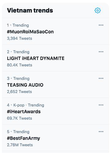 Sơn Tùng come back cực mạnh, vượt qua cả BTS và đánh bay luôn Jack trên top trending - ảnh 3