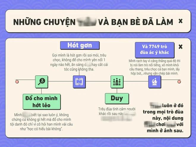 Sốc: Cô gái Hà Nội tự tay thiết kế PowerPoint để tố cáo người bắt nạt mình thời đi học, vô số trò bẩn được tiết lộ khiến dân mạng rùng mình - ảnh 3