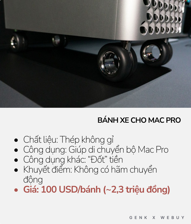 """""""Vũ trụ"""" Apple: hễ bán phụ kiện là kiểu gì cũng đắt, công dụng ít nhưng giá thì phải cao - ảnh 4"""