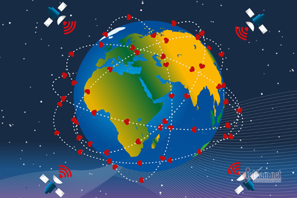 Người Việt có thể dùng Internet từ trời bằng vệ tinh của Elon Musk - ảnh 1