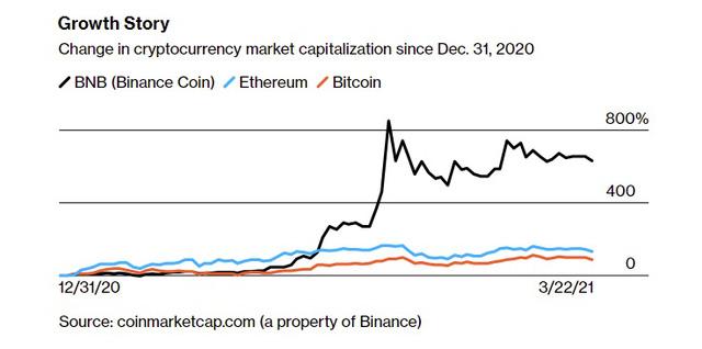 Người từng bán hết nhà cửa, bỏ việc, rót gần 100% tài sản mua bitcoin từ 23 năm trước giờ ra sao? - ảnh 2
