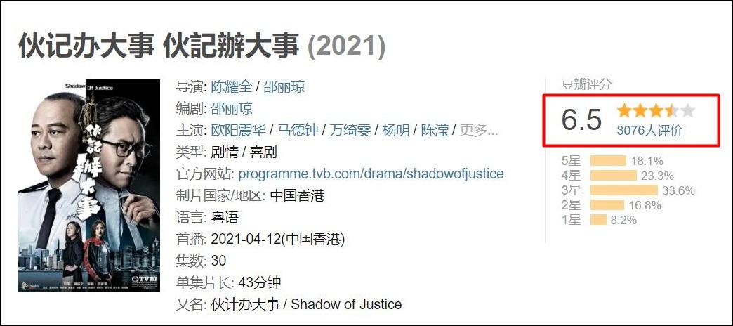 Phim giải nghệ TVB của Âu Dương Chấn Hoa rớt đài vì lừa dối khán giả, PR quá lố sao nữ Hoàn Châu Cách Cách? - Ảnh 2.