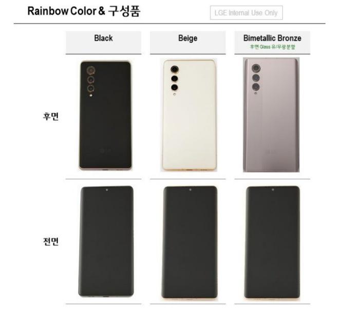 Rút khỏi mảng di động, LG thanh lý smartphone giá rẻ cho nhân viên: Snapdragon 888, màn hình OLED 120Hz, giá 4 triệu đồng - ảnh 2
