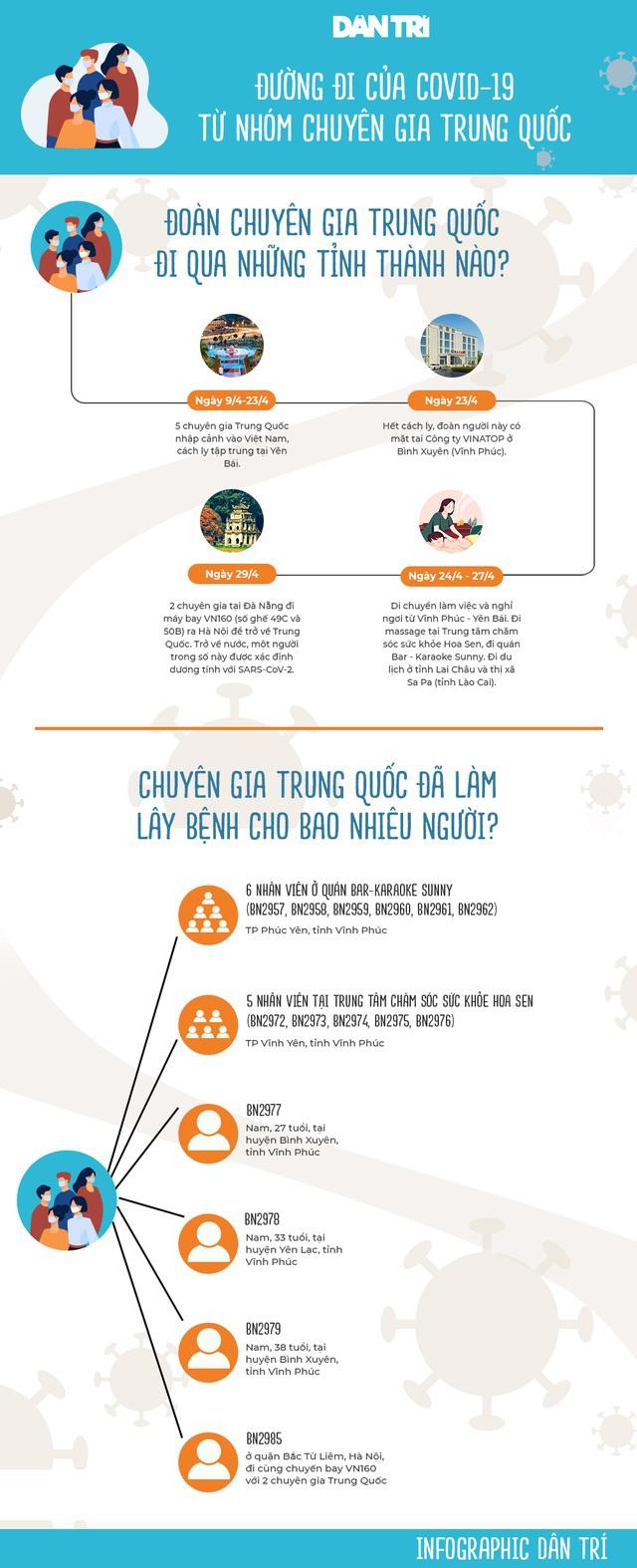 Diễn biến dịch ngày 4/5: Ổ dịch COVID-19 ở Hà Nam đã trải qua 3 chu kỳ lây nhiễm; Việt Nam ghi nhận biến thể virus SARS-CoV-2 thứ 5 - Ảnh 1.