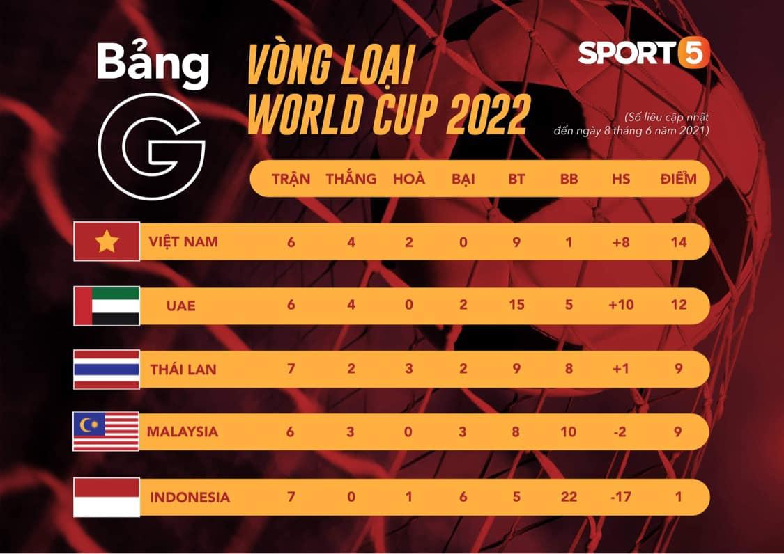 HLV đội tuyển UAE nói cứng, quyết đè bẹp Indonesia và đập tan giấc mộng đầu bảng của Việt Nam - Ảnh 2.