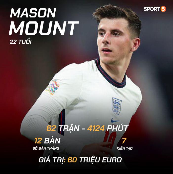 Đội hình 10 cầu thủ vừa giàu vừa mlem mlem nhất Euro 2020 - Ảnh 6.