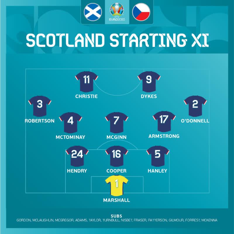 Bàn thắng từ giữa sân giúp CH Czech nhấn chìm tuyển Scotland ở bảng D Euro 2020 - Ảnh 4.