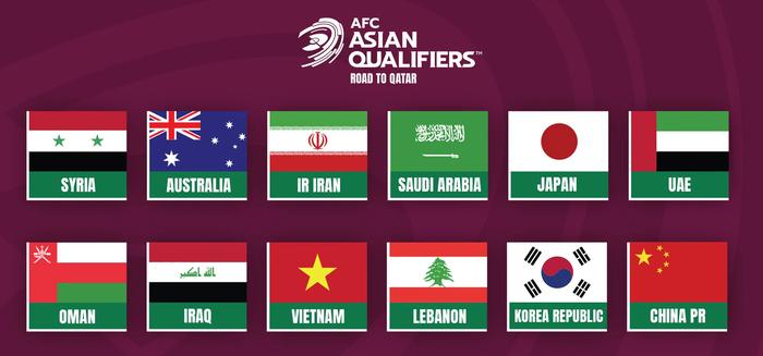 Báo Trung Quốc choáng với khoản tiền đội nhà bỏ túi sau khi vượt qua vòng loại thứ 2, lập tức so sánh với con số của tuyển Việt Nam - Ảnh 3.