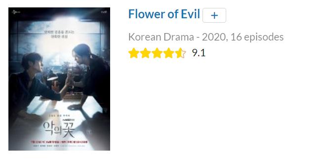 14 phim Hàn được netizen quốc tế chấm điểm cao ngất: Hospital Playlist đứng top 2, số 1 khiến ai cũng ngỡ ngàng - Ảnh 5.