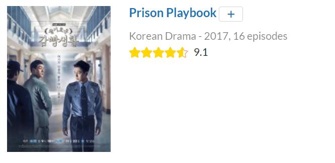 14 phim Hàn được netizen quốc tế chấm điểm cao ngất: Hospital Playlist đứng top 2, số 1 khiến ai cũng ngỡ ngàng - Ảnh 9.