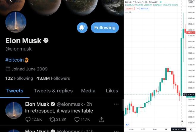 Cùng nhìn lại 10 lần Elon Musk làm điên đảo thị trường tiền số trong một năm qua - ảnh 4