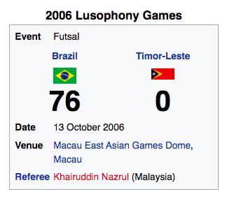 Tuyển futsal Brazil từng nghiền nát đội bóng láng giềng của Việt Nam với tỷ số khủng khiếp 76-0 - ảnh 1