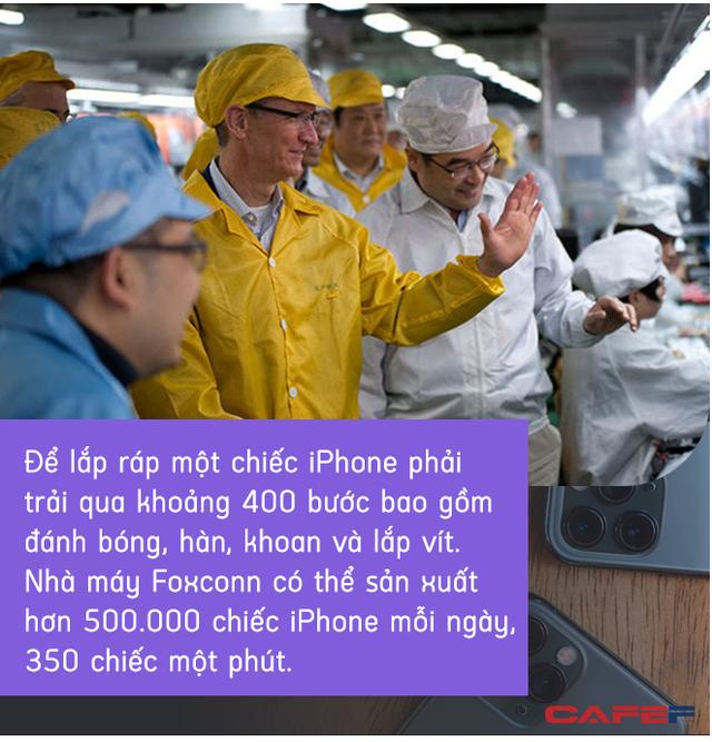 Tim Cook: Ông vua quản lý chuỗi biến Apple thành đế chế giá trị nhất toàn cầu - ảnh 7