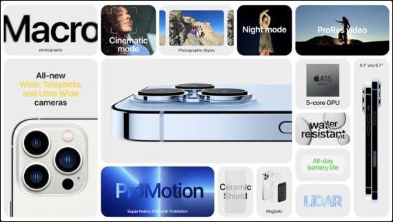Chi tiết iPhone 13 Pro và iPhone 13 Pro Max: Thiết kế cao cấp, camera siêu xịn xò! - ảnh 4