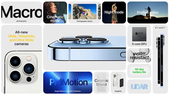 Có 47 triệu, chọn iPhone 13 Pro Max full option vừa ra mắt hay Galaxy Z Fold3 để chứng tỏ độ sang chảnh? - ảnh 3
