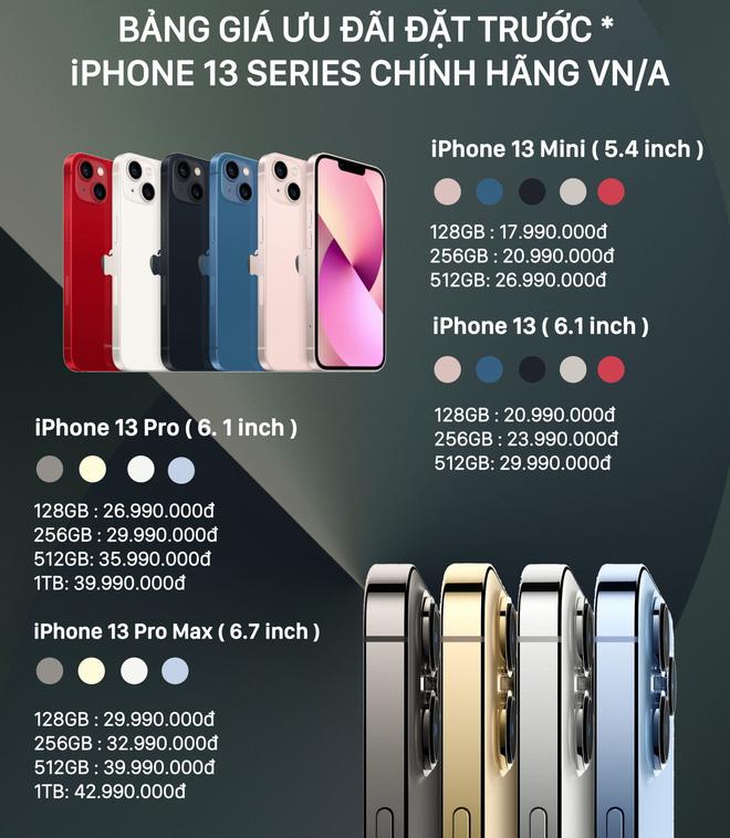 Một nhà bán lẻ Việt Nam bị Apple phạt vì lách luật nhận đặt cọc iPhone 13 - ảnh 2
