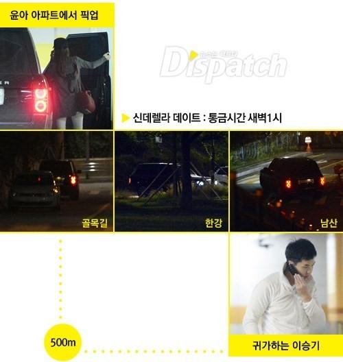 Tin hot: Lee Seung Gi và Yoona (SNSD) đang hẹn hò 4