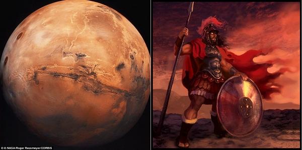 Sự thật sau mỗi cái tên của các hành tinh quen thuộc 3