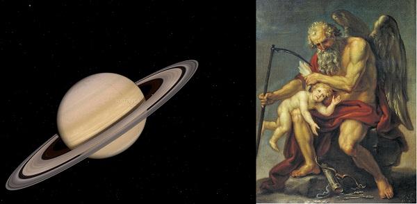 Sự thật sau mỗi cái tên của các hành tinh quen thuộc 5