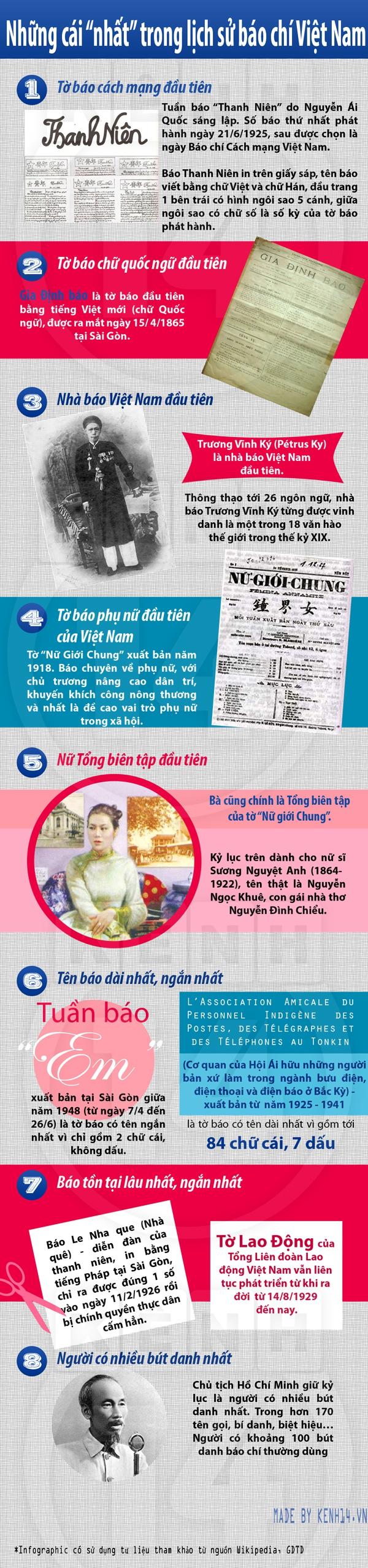 """Tranh vẽ: Những cái """"nhất"""" trong lịch sử báo chí Việt Nam 1"""