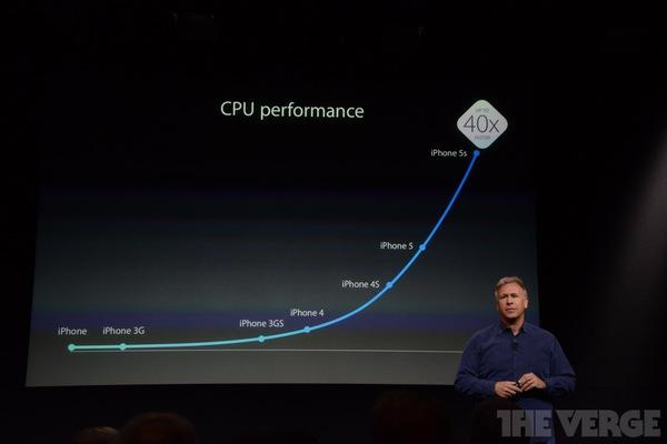 """Toàn cảnh buổi ra mắt """"sản phẩm hot nhất năm"""" iPhone 5s và iPhone 5c 58"""