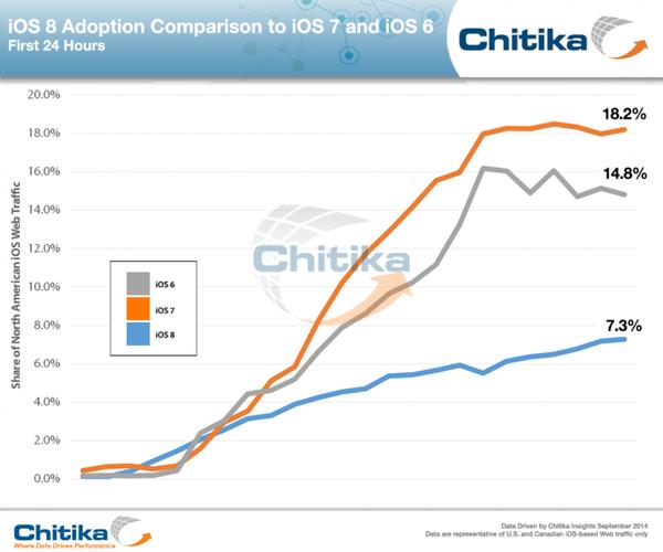 """iOS 8 kém hấp dẫn vì... chưa đủ """"ngầu"""" 3"""