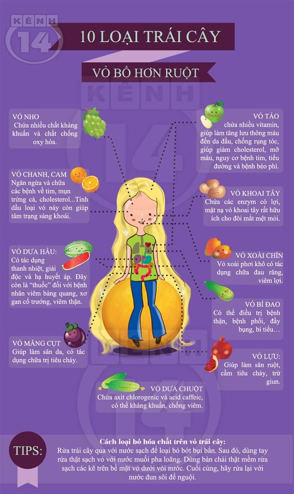 10 loại trái cây có vỏ bổ hơn cả ruột 1