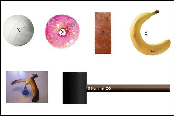 """Ứng dụng tâm trọng điểm: Bánh mì """"làm xiếc"""" thăng bằng 9"""
