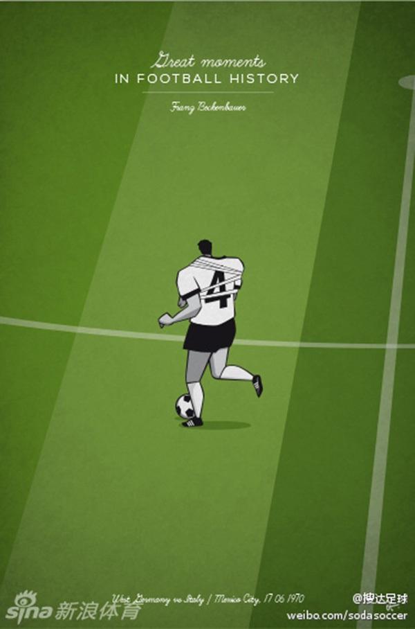 """Ấn tượng với bộ tranh lịch sử bóng đá theo """"phong cách"""" hoạt hình 2"""