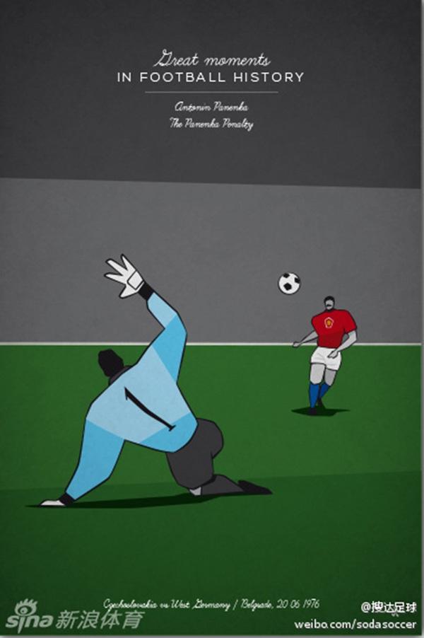 """Ấn tượng với bộ tranh lịch sử bóng đá theo """"phong cách"""" hoạt hình 3"""