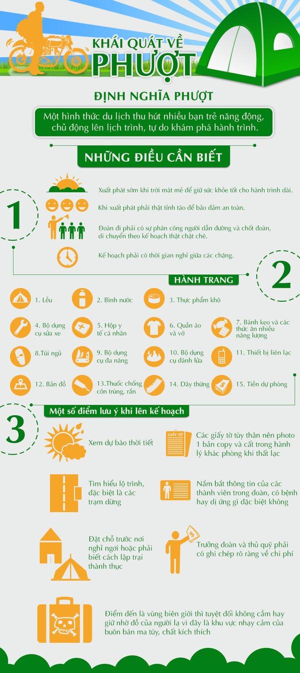 Infographic: Leo Fan mùa xuân 2