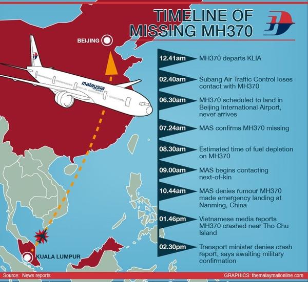 Vụ máy bay Malaysia mất tích: Ngày tìm kiếm thứ 2 1