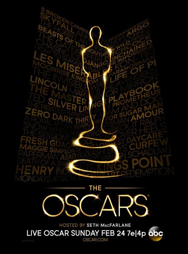 """""""Bắt bài"""" Oscar 2013 1"""