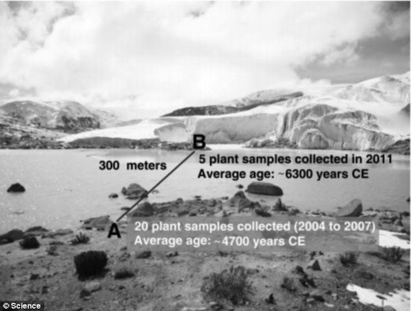 Hình ảnh băng giá 1.600 tuổi tan chảy chỉ trong 25 năm 3