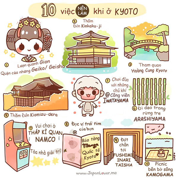 """Tranh vẽ """"nhất định phải biết"""" nếu muốn đi du lịch Nhật Bản 2"""