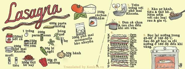 Biến hóa ngon lạ với các món ăn từ thịt bò 2