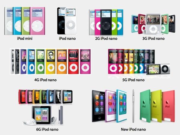 10 sản phẩm công nghệ góp phần thay đổi cuộc sống 4