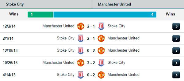 Vòng 20 Premier League: Ngày đầu năm sôi động 3