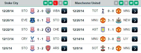 Vòng 20 Premier League: Ngày đầu năm sôi động 4