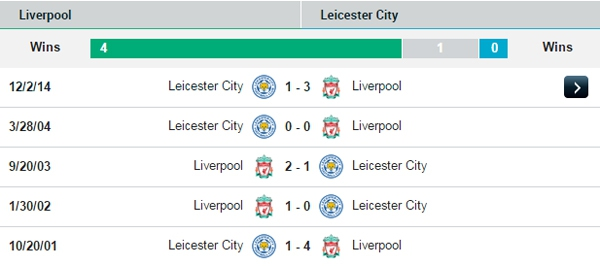 Vòng 20 Premier League: Ngày đầu năm sôi động 7