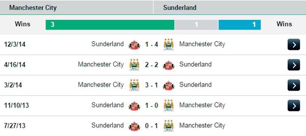 Vòng 20 Premier League: Ngày đầu năm sôi động 11