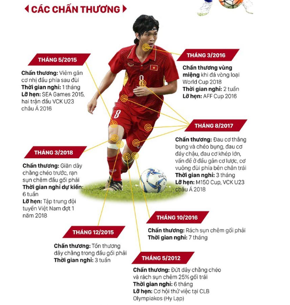 Đôi chân pha lê Tuấn Anh vô hiệu hóa cầu thủ UAE hay nhất châu Á - Ảnh 15.