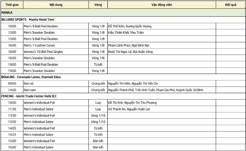 Lịch thi đấu SEA Games 30 ngày 3/12: Chờ U22 Việt Nam làm cỏ đối thủ toàn VĐV nghiệp dư - Ảnh 2.