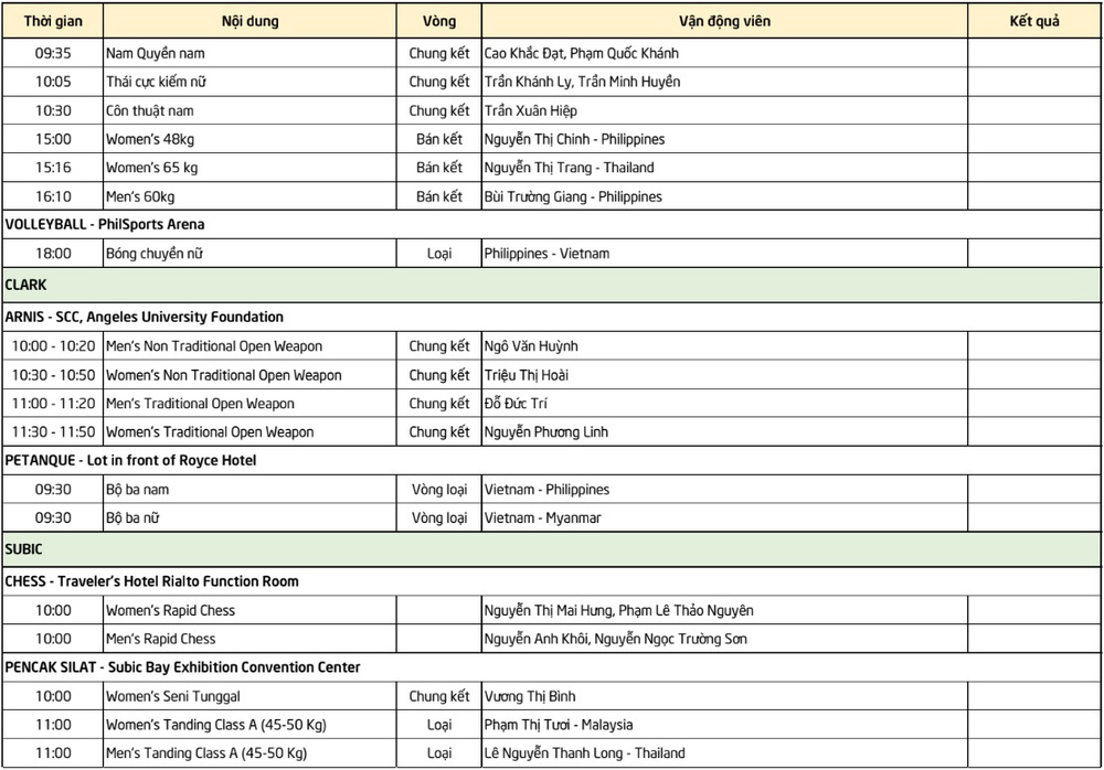 Lịch thi đấu SEA Games 30 ngày 3/12: Chờ U22 Việt Nam làm cỏ đối thủ toàn VĐV nghiệp dư - Ảnh 4.