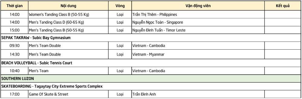 Lịch thi đấu SEA Games 30 ngày 3/12: Chờ U22 Việt Nam làm cỏ đối thủ toàn VĐV nghiệp dư - Ảnh 5.
