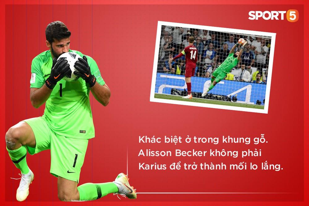 """Liverpool vô địch vì đây là thời đại của Thần sấm Alisson, một """"Messi trong khung gỗ"""" - Ảnh 2."""