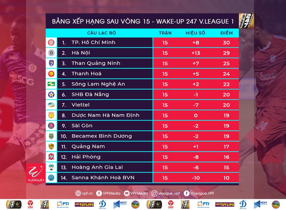 Ngoại binh nhập viện khẩn cấp giữa trận, đội bét bảng vẫn cầm hòa Hà Nội FC thành công - Ảnh 9.