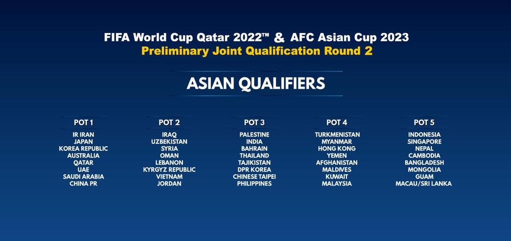 Bốc thăm vòng loại World Cup 2022: Việt Nam chạm trán Thái Lan ngay trận ra quân ngày 5/9 - Ảnh 7.