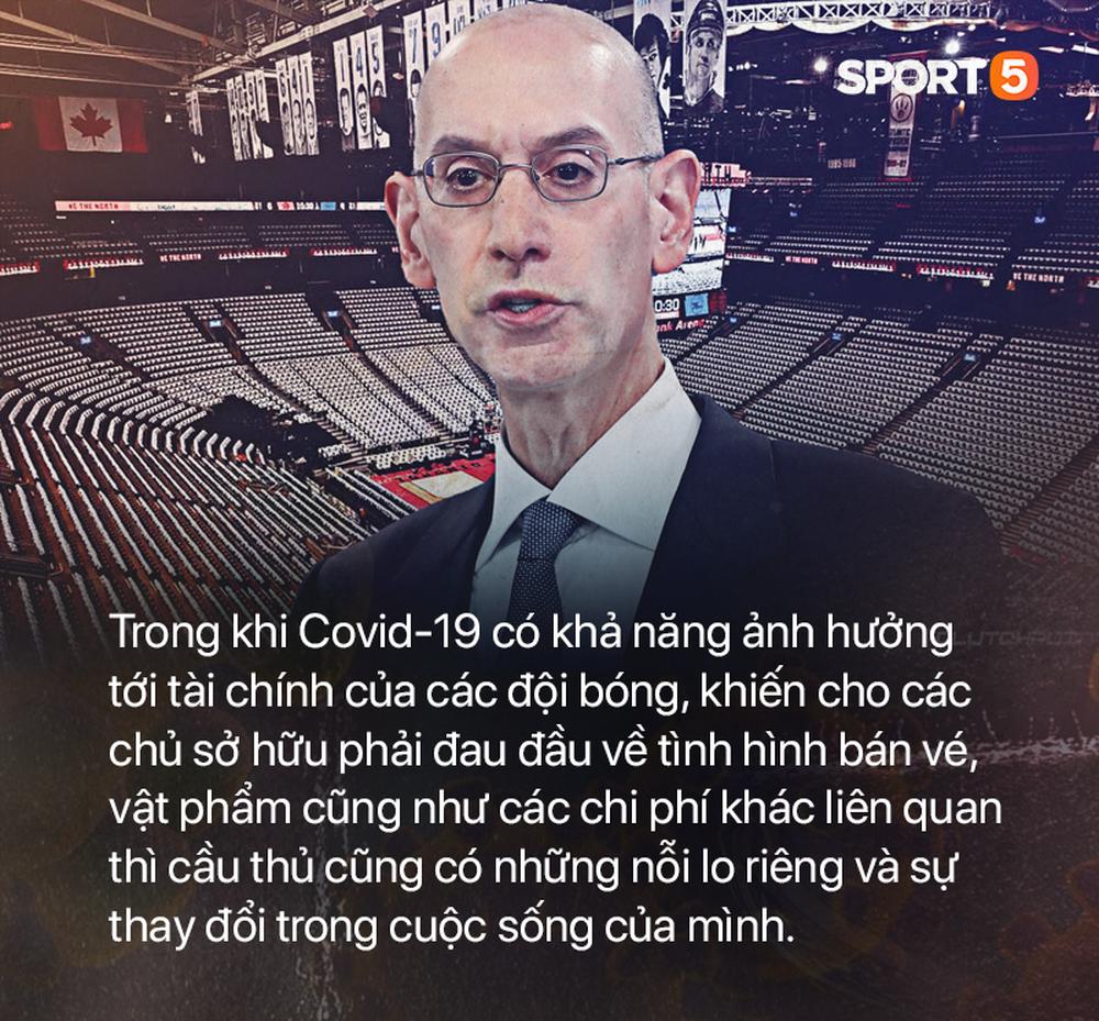 Cơn đại dịch Covid-19 tàn phá giải bóng rổ hấp dẫn nhất hành tinh ra sao và ảnh hưởng thế nào tới thói quen của các cầu thủ nơi đây? - Ảnh 3.
